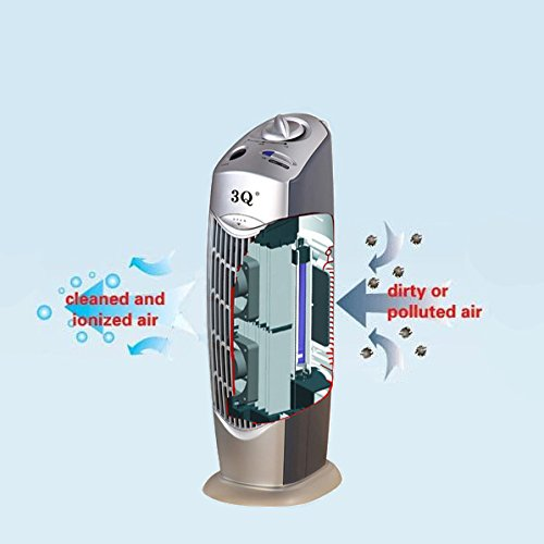 3Q-AP08-Ionic-Air-Purifier-with-UV-Pack-of-2-0-0