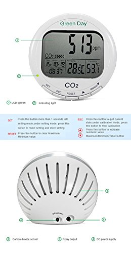AZ-7788-Desktop-Indoor-Air-Quality-Monitor-Carbon-Dioxide-Temperature-Humidity-Meter-0-1
