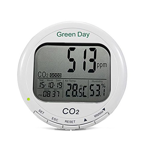AZ-7788-Desktop-Indoor-Air-Quality-Monitor-Carbon-Dioxide-Temperature-Humidity-Meter-0