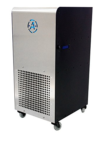 AeroCure-DNA-Dust-Allergy-Physician-Designed-High-Flow-Air-Purifier-that-Eliminates-Allergens-Dust-and-Odors-0