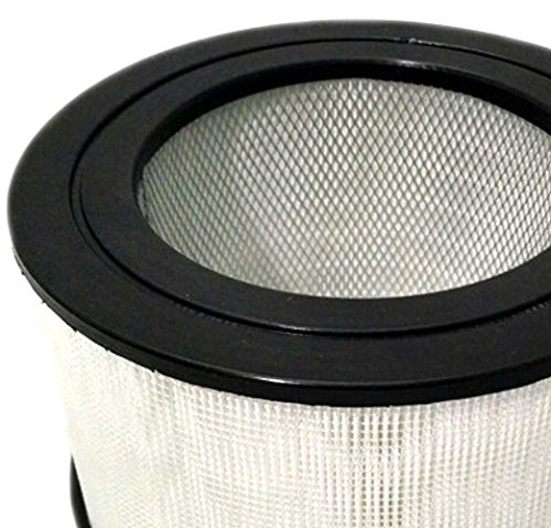 Atomic-24000-Compatible-Replacement-Filter-for-Honeywell-HEPA-Air-Purifier-0-1