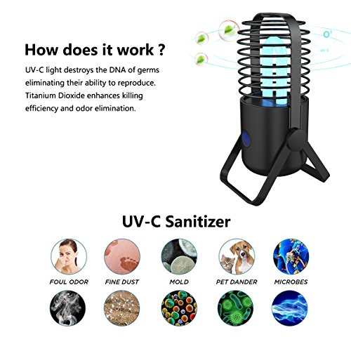 Automatic-Portable-UV-C-Sanitizer-Air-Sterilizer-Cleaner-Kills-Germs-and-Bateria-at-Home-and-Traveling-by-Sanfire-0-0