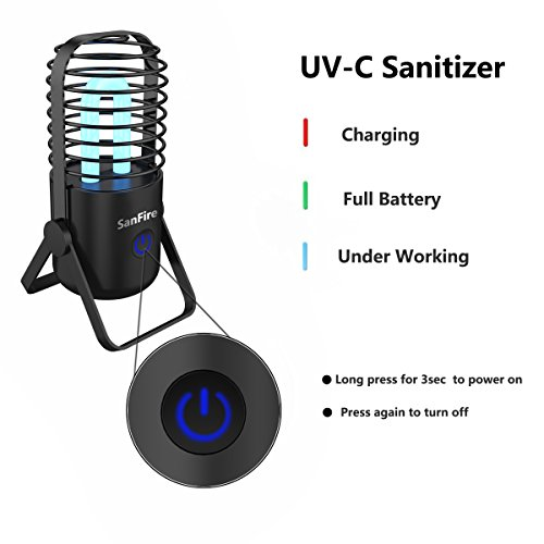Automatic-Portable-UV-C-Sanitizer-Air-Sterilizer-Cleaner-Kills-Germs-and-Bateria-at-Home-and-Traveling-by-Sanfire-0-2