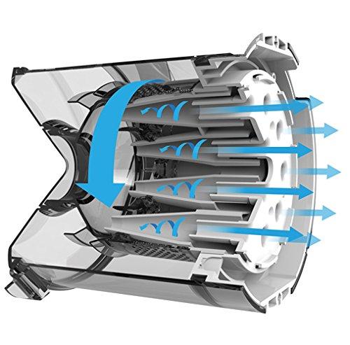 BLACKDECKER-BDH3600SV-2-in-1-Lithium-Stick-Vacuum-with-ORA-Technology-36-volt-0-2