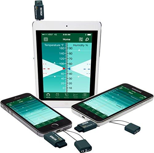 Extech-RHT3-EzSmart-Hygro-Thermometer-0-0