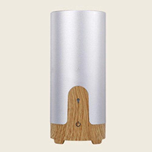 GOUGOU-Car-Humidifier-Car-Spray-Charger-USB-powered-car-air-purifier-0-1