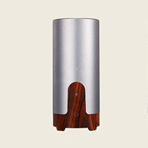 GOUGOU-Car-Humidifier-Car-Spray-Charger-USB-powered-car-air-purifier-0-2