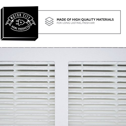 Holmes-AER1-Comparable-Air-Purifier-Filter-Motor-City-Home-Products-Brand-Replacement-0-0