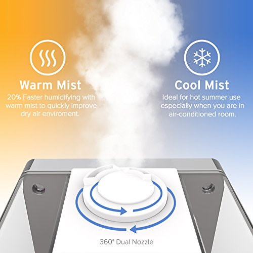 Levoit-Humidifiers-Vaporizer-Warm-and-Cool-Mist-Ultrasonic-Air-Bedroom-Humidifier-with-Remote-6L-Capacity-for-Large-Room-Home-Babies-with-No-Noise-Waterless-Auto-Shut-off-0-0