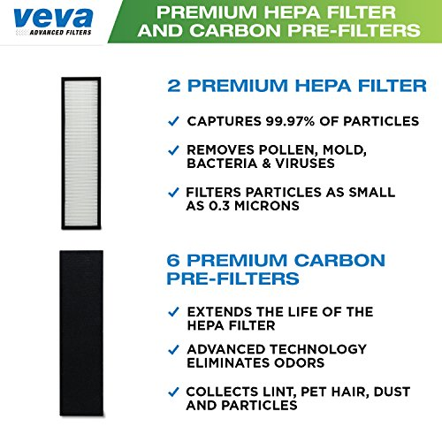 VEVA-Premium-True-HEPA-Replacement-Filter-2-Pack-Including-6-Carbon-Pre-Filters-compatible-with-Air-Purifier-AC5000-Series-and-Filter-C-0-0