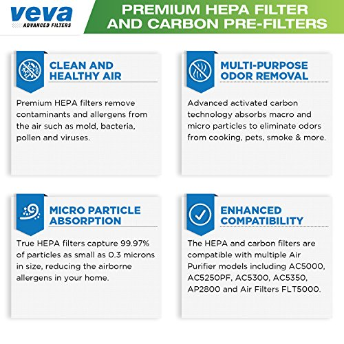 VEVA-Premium-True-HEPA-Replacement-Filter-2-Pack-Including-6-Carbon-Pre-Filters-compatible-with-Air-Purifier-AC5000-Series-and-Filter-C-0-1