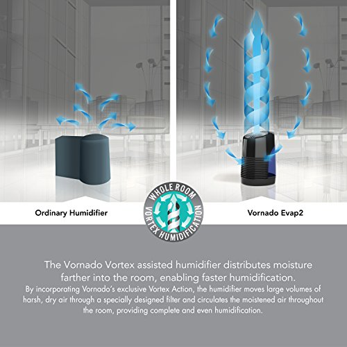Vornado-Evap2-Whole-Room-Evaporative-Humidifier-0-2